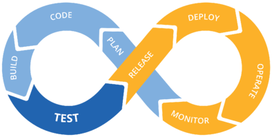 DevOps-cycle-PPT-COLOURS-Copy